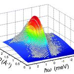 Exciton at finite momentum